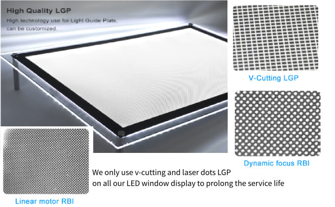 three main type of light guide plate for LED window display